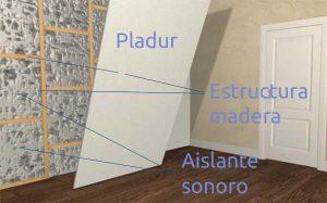 ▷ Cómo insonorizar una habitación y mejorar la acústica