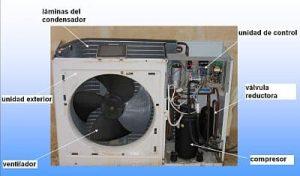 Cómo insonorizar compresor aire acondicionado